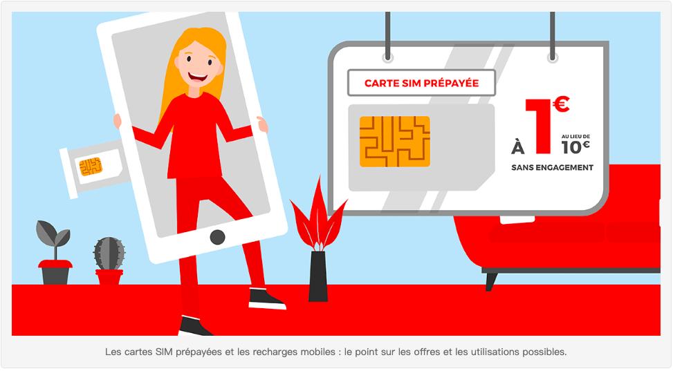 法国电话卡、宽带办理指南